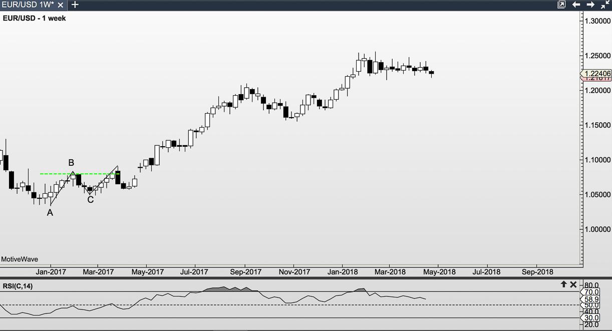Jim brown forex trading pdf