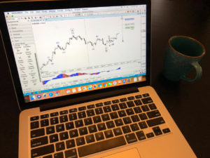 Elliott Wave Analysis in MotiveWave MacOS