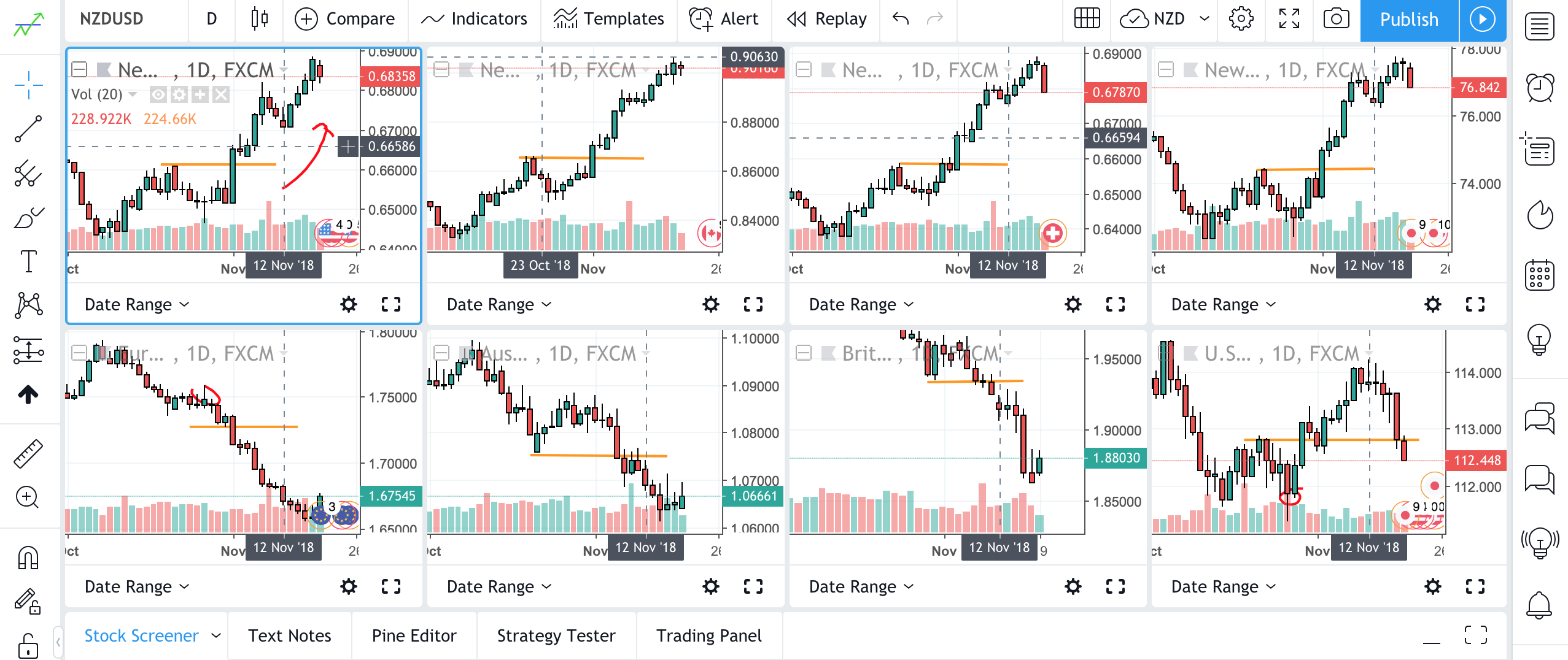 TradingView Synced 8-Chart Layout